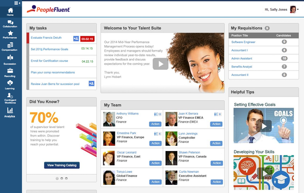 PeopleFluent TM Suite Dashboard