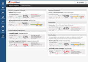 PeopleFluent Analytics Dashboard