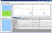 JDA Software - JDA demand planning