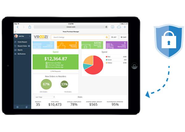 Spend analytics dashboard