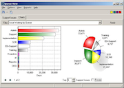 IQMS MES Software - CRM - Queue View
