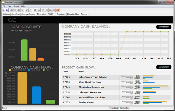 FOUNDATION Construction Accounting cash flow