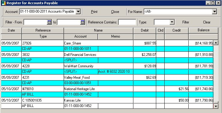 Accounts payable account