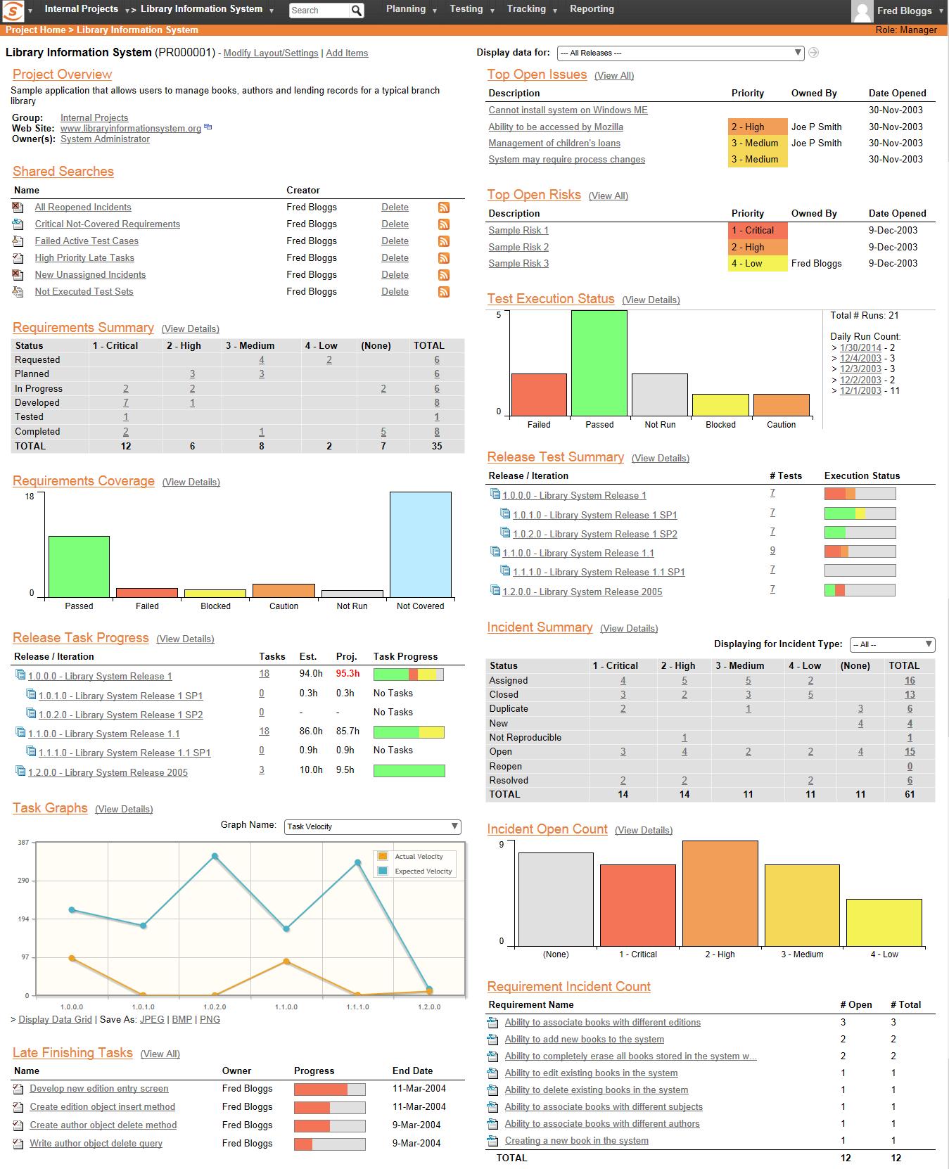 SpiraPlan - Homepage dashboard