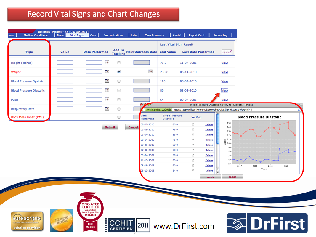 Record Vital Signs and Chart Changes