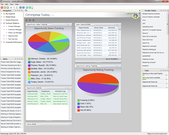 At-A-Glance Dashboard Manager