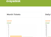 evayadesk - Tickets per month