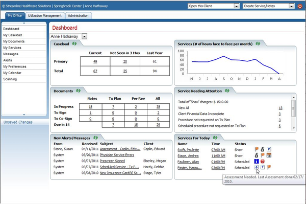 Clinician dashboard