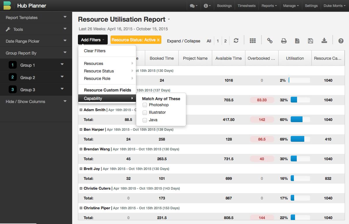 Resource utilization report