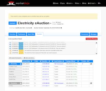RFQ auction