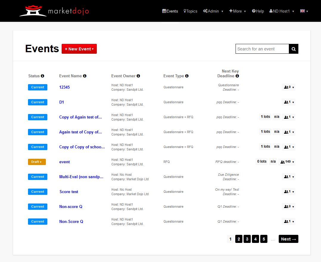 RFQ events