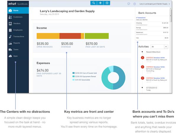 QuickBooks Online dashboard