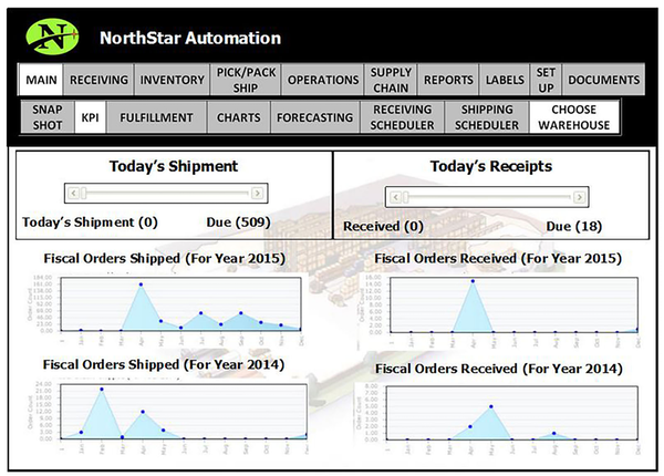 NorthStar WMS Software - 2019 Reviews, Pricing & Demo
