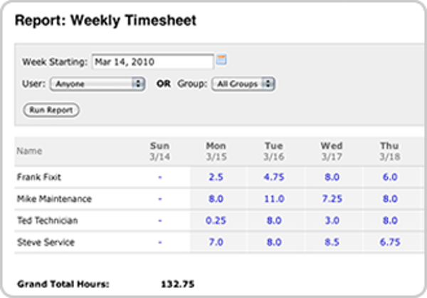 Timesheet Report