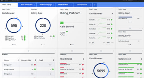 Genesys Contact Centre Software 2019 Reviews