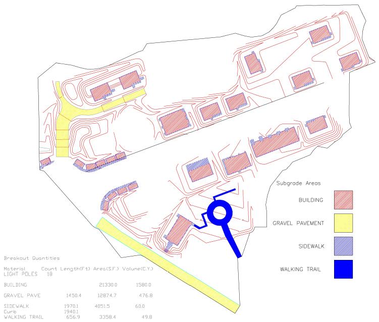 Subgrade Areas