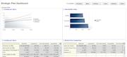 Strategic Planning Dashboard