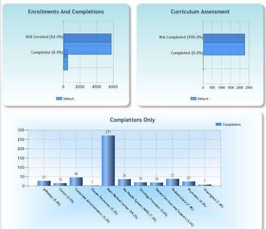 HealthcareSource NetLearning - Reports
