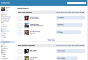 Yammer dashboard
