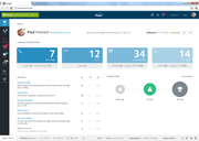 Five9 Cloud Contact Center - Handled interactions
