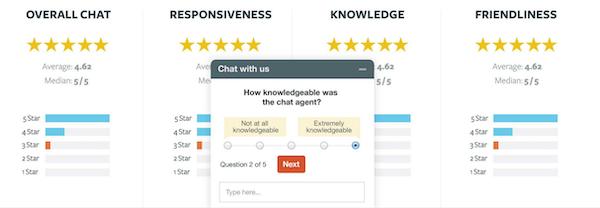 Olark customer feedback screenshot