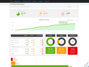Contacts Dashboard