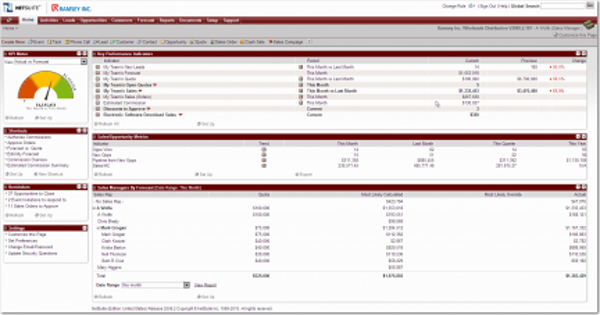 Sales manager dashboard
