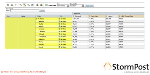 Segment Analytics