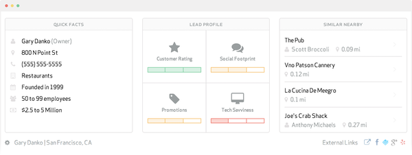 Lead profiling