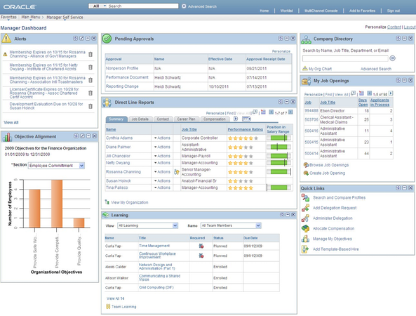 PeopleSoft CRM - Manager dashboard