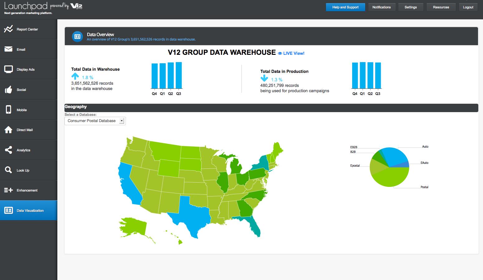 Data visualization tool
