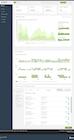 SALESmanago Marketing Automation - Dashboard