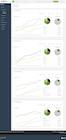 SALESmanago Marketing Automation - eCommerce