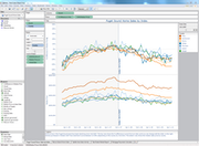 Tableau - Intuitive User Interface