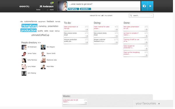 Visual task management