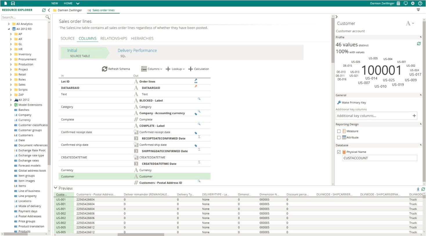 Data Modeling Platform