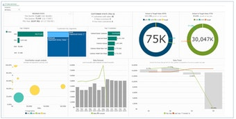 Vice President of Sales Dashboard