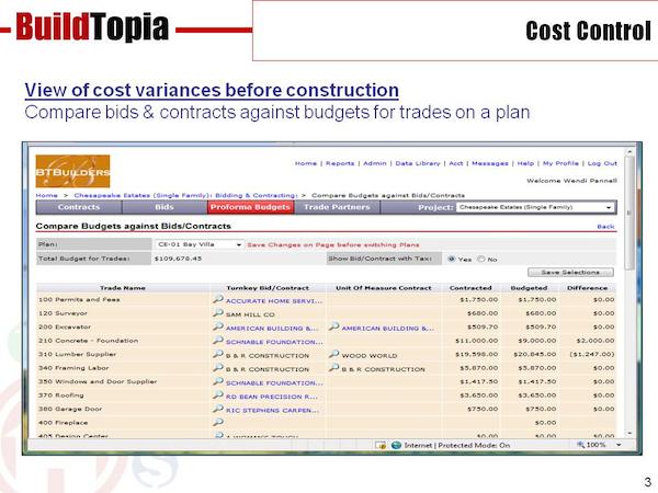 BuildTopia cost variances