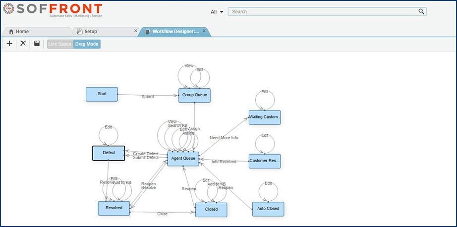 Soffront CRM - Department Workflow Designer