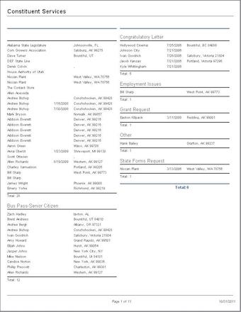 Custom Report Sample