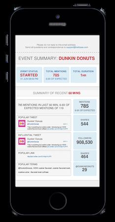 Mobile brand performance