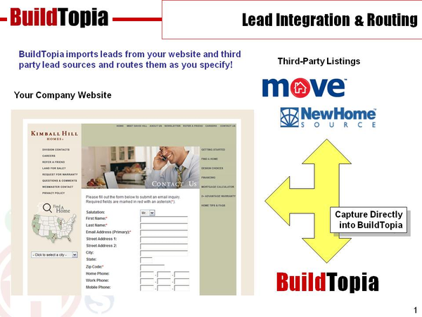 BuildTopia lead management
