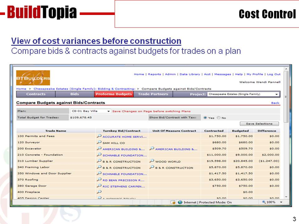 BuildTopia cost variances