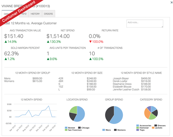 Customer Dashboard