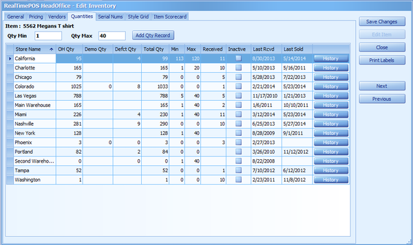 Inventory quantities