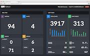 LiveChat dashboard screenshot