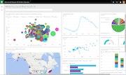 Microsoft Power BI - Public preview