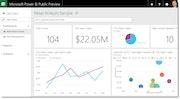 Microsoft Power BI - Retail analysis sample