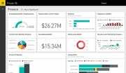 Microsoft Power BI - Share dashboard