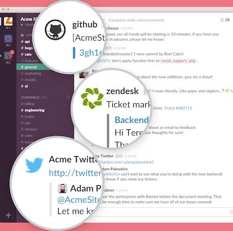 Slack third-party integrations